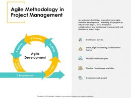 Agile Methodology In Project Management Cycles Ppt Powerpoint Presentation Gallery Icon