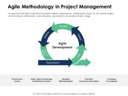 Agile Methodology In Project Management Requirements Ppt Powerpoint Presentation Gallery