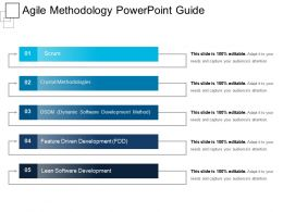 Agile Methodology Powerpoint Guide