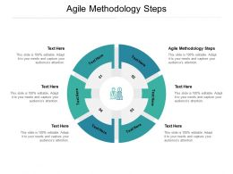 Agile Methodology Steps Ppt Powerpoint Presentation Elements Cpb