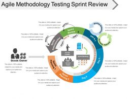 agile_methodology_testing_sprint_review_powerpoint_show_Slide01