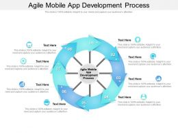 Agile Mobile App Development Process Ppt Powerpoint Presentation Infographic Template Display Cpb