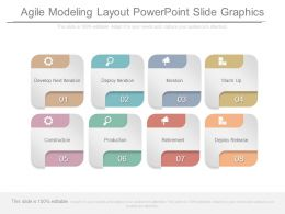 Agile Modeling Layout Powerpoint Slide Graphics