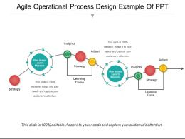 Agile Operational Process Design Example Of Ppt