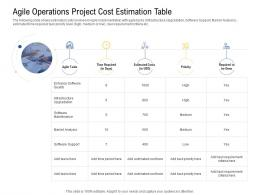 Agile Operations Project Cost Estimation Table Analysis Ppt Powerpoint Presentation Styles Slide Portrait
