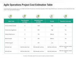 Agile Operations Project Cost Estimation Table Ppt Powerpoint Presentation Ideas