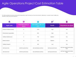 Agile Operations Project Cost Estimation Table Requirement Ppt Powerpoint Presentation Inspiration
