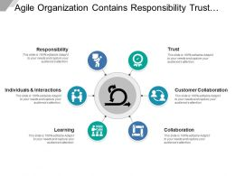 Agile Organization Contains Responsibility Trust Collaboration And Learning