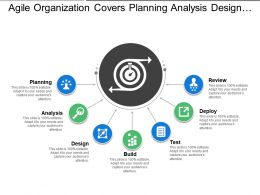 Agile Organization Covers Planning Analysis Design Build And Review