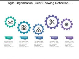 Agile Organization Gear Showing Reflection Discovery Improvement And Success