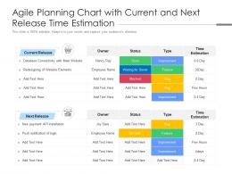 Agile Planning Chart With Current And Next Release Time Estimation