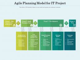 Agile Planning Model For It Project