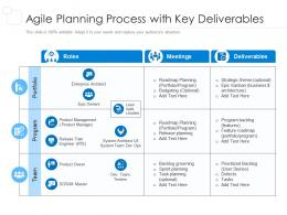 Agile Planning Process With Key Deliverables