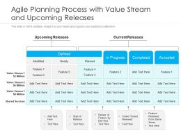 Agile Planning Process With Value Stream And Upcoming Releases