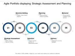 Agile Portfolio Displaying Strategic Assessment And Planning