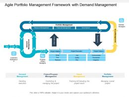 Agile Portfolio Management Framework With Demand Management