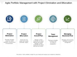 Agile Portfolio Management With Project Elimination And Bifurcation