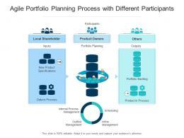 Agile Portfolio Planning Process With Different Participants
