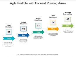 Agile Portfolio With Forward Pointing Arrow
