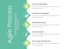 Agile Process Powerpoint Guide