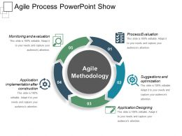 Agile Process Powerpoint Show