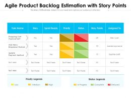 Agile Product Backlog Estimation With Story Points