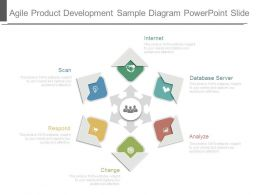 Agile Product Development Sample Diagram Powerpoint Slide