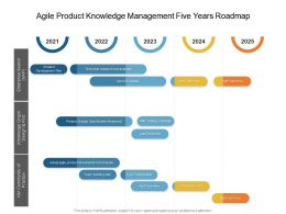 Agile Product Knowledge Management Five Years Roadmap