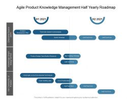 Agile Product Knowledge Management Half Yearly Roadmap