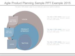 Agile Product Planning Sample Ppt Example 2015