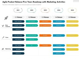 Agile Product Release Five Years Roadmap With Marketing Activities