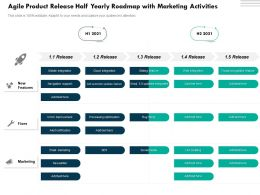 Agile Product Release Half Yearly Roadmap With Marketing Activities