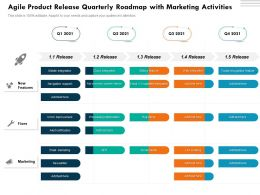 Agile Product Release Quarterly Roadmap With Marketing Activities