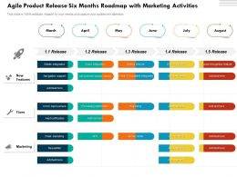 Agile Product Release Six Months Roadmap With Marketing Activities