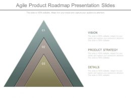 Agile Product Roadmap Presentation Slides