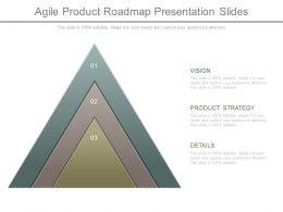 Agile Product Roadmap Presentation Slides