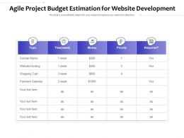 Agile Project Budget Estimation For Website Development