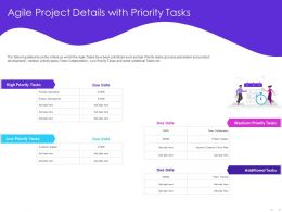 Agile Project Details With Priority Tasks Additional Ppt Powerpoint Presentation Professional