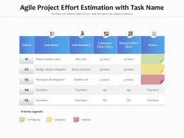 Agile Project Effort Estimation With Task Name