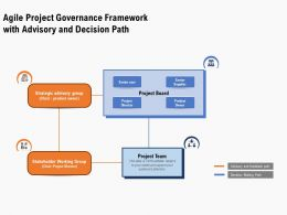 Agile Project Governance Framework With Advisory And Decision Path