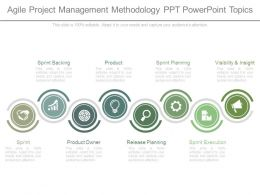 Agile Project Management Methodology Ppt Powerpoint Topics