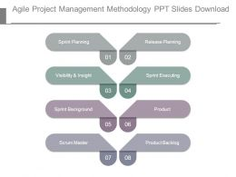 Agile Project Management Methodology Ppt Slides Download