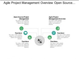 Agile Project Management Overview Open Source Project Management Cpb