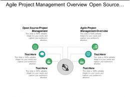 Agile Project Management Overview Open Source Project Management Cpb
