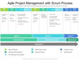 Agile Project Management With Scrum Process