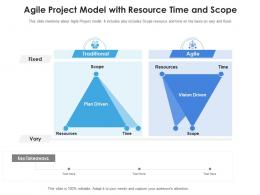 Agile Project Model With Resource Time And Scope