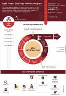 Agile Project One Page Network Diagram Presentation Report Infographic PPT PDF Document