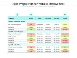 Agile Project Plan For Website Improvement