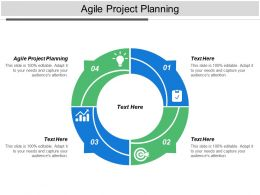 Agile Project Planning Ppt Powerpoint Presentation Model Visual Aids Cpb