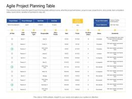 Agile Project Planning Table Agile Operations Management Improving Tasks Boosting Team Performance Ppt Icon